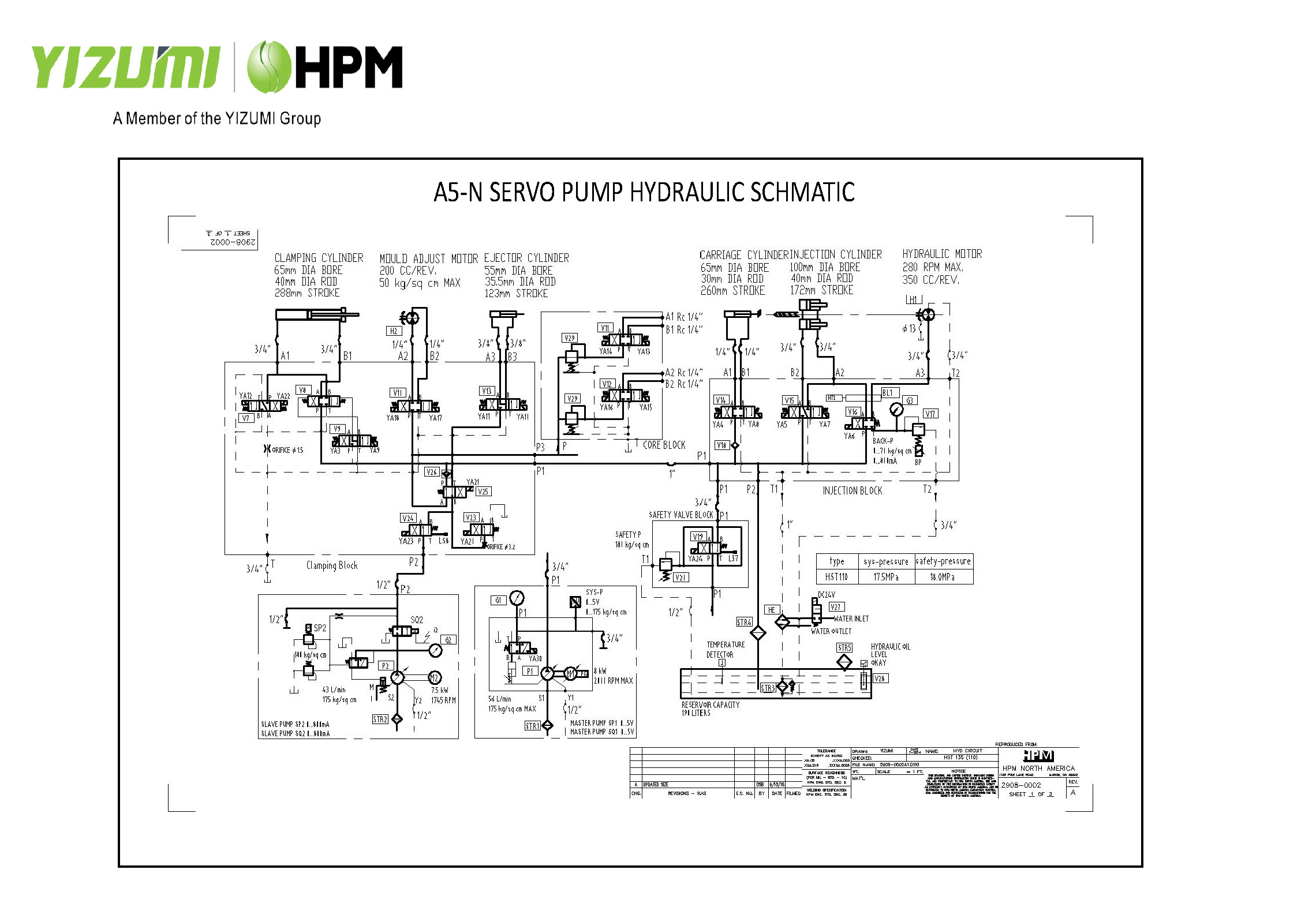 Injection Molding Machine Electrical Usage Streamline